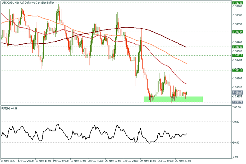USDCAD (18).png